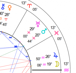 Prince of Wales birth chart