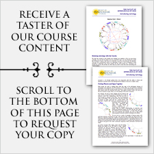 Receive a taster of our course content. Scroll to the bottom of this page to request your copy.
